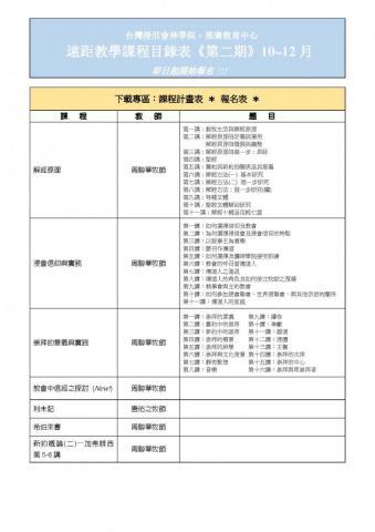 內1071K0603遠距課程目錄表&報名表【第二期 10-12月】0920_頁面_1.jpg